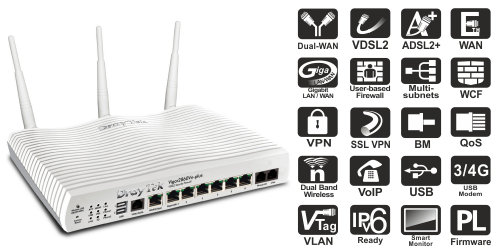 Vigor 2860vn plus Router